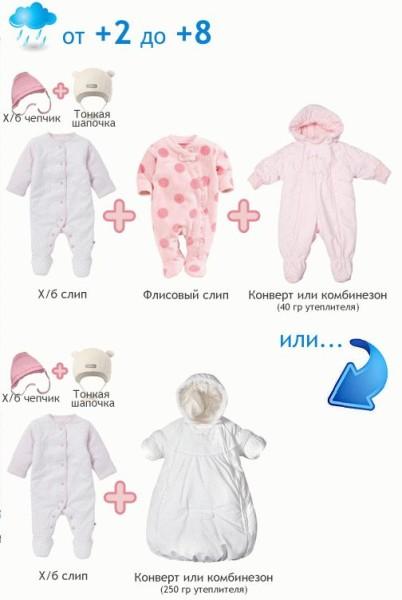 ОСЕНЬ новорожденный