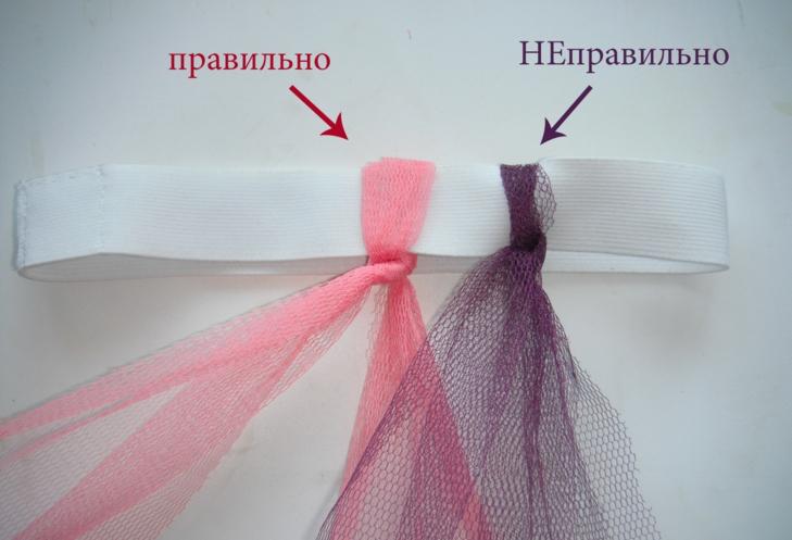 Как сшить детскую юбку из фатина на резинке