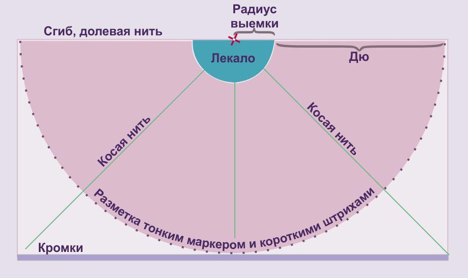 Юбки Длиной Полусолнце