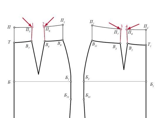Построение завышенной юбки карандаш