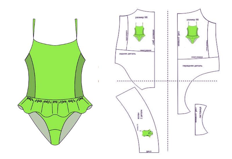Как сшить купальник и из какой ткани