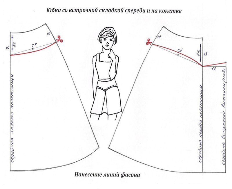 Как раскраивать юбку трапецию