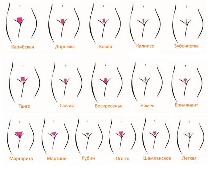 длина волос для шугаринга бикини