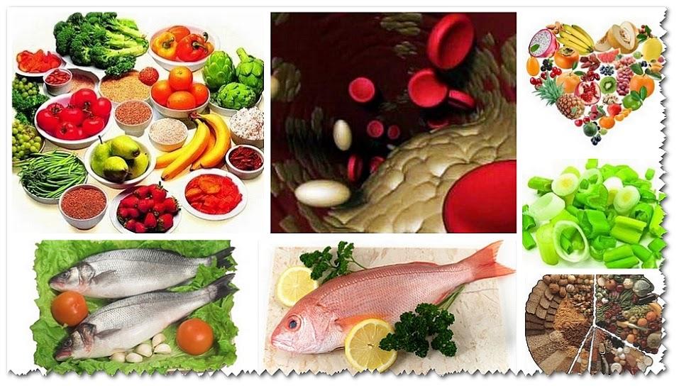 Полный анализ на холестерин