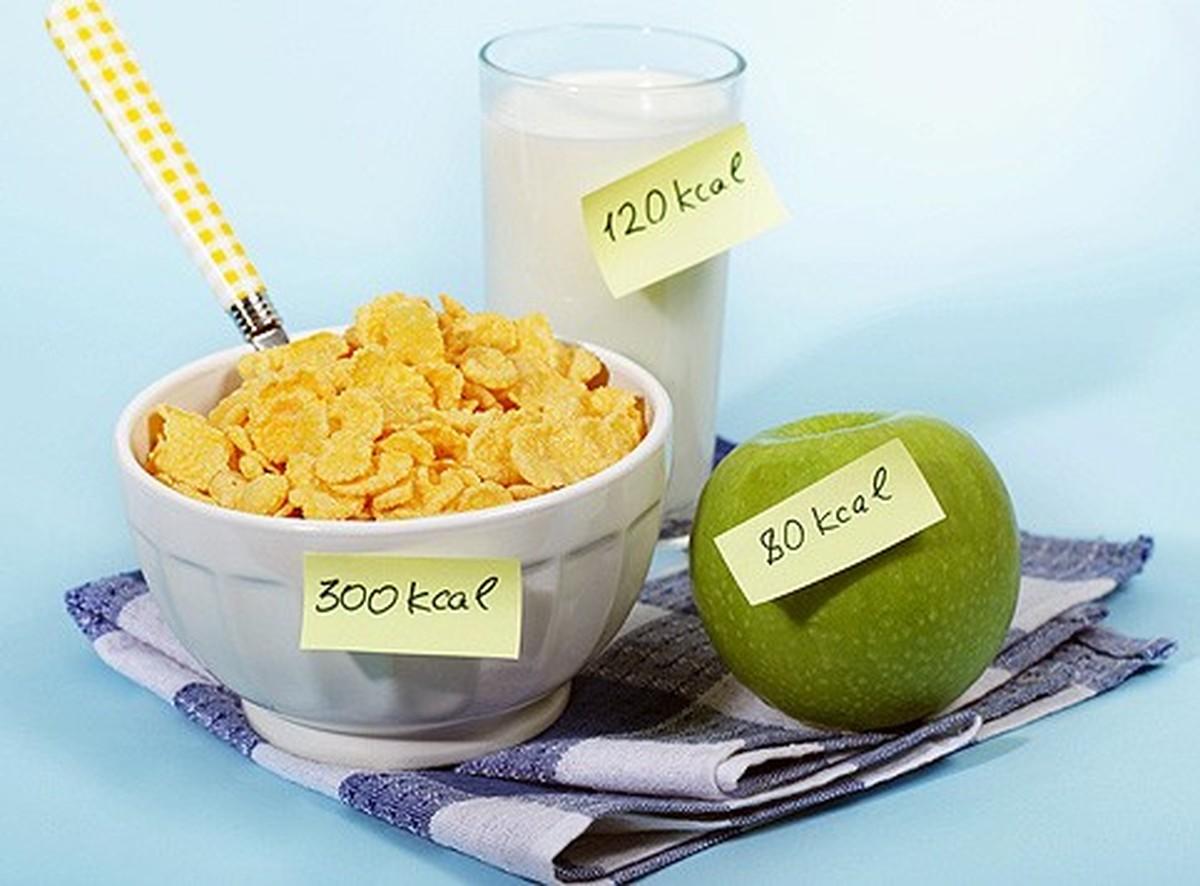 как считать калории чтобы похудеть меню