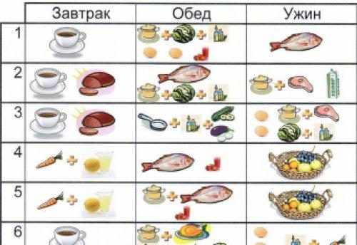 фото результаты японская диета