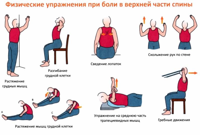 Картинки по запросу упражнения при остеохондрозе