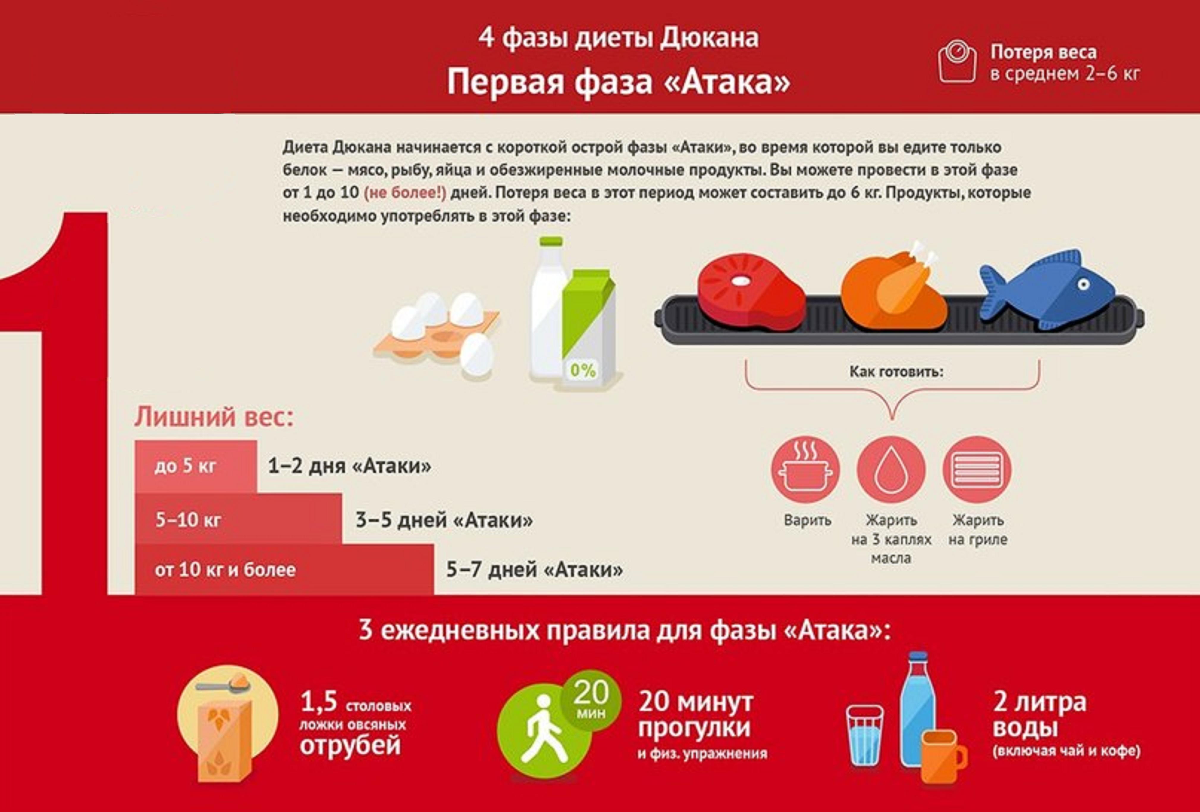 рецепты диета при аллергии