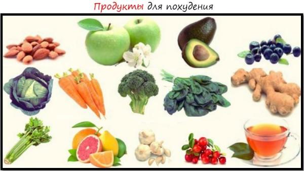 акции магазинах овощи которые способствуют похудению астрологические
