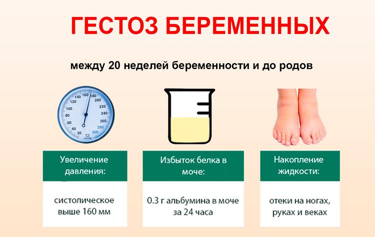 Гестоз при беременности на поздних сроках признаки