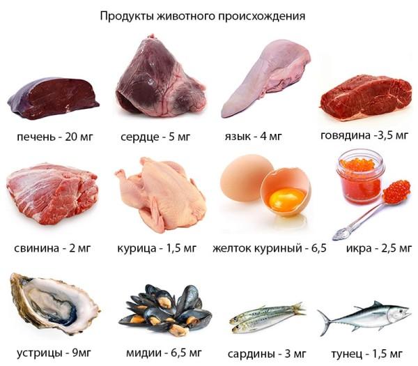produkty_povyshayushchie_gemoglobin_zhivotnogo_proishozhdeniya