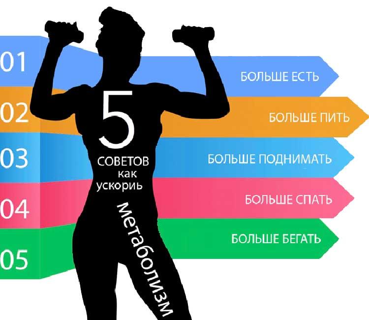 Форум Как Ускорить Метаболизм Для Похудения. Как ускорить метаболизм